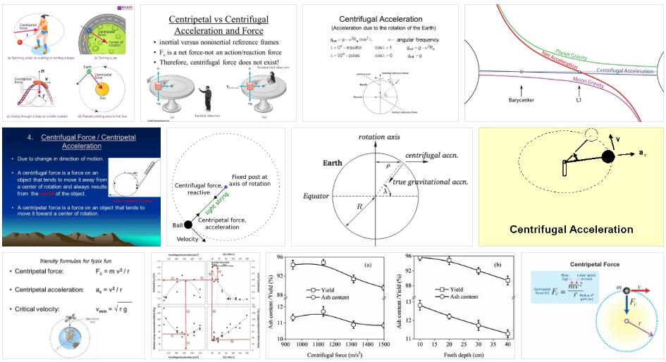 Centrifugal Acceleration