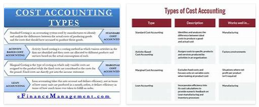 Cost Type Accounting 1